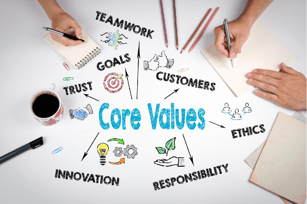 4 השלבים שיעזרו לכם להטמיע ערכים בארגון